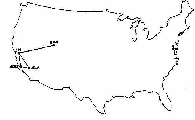 Internet 1969