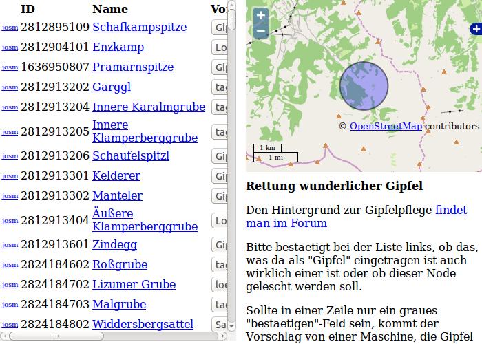 """""""Rettung wunderlicher Gipfel"""" von maxbe"""